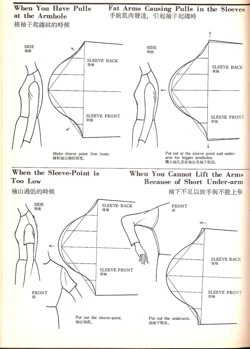 PATTERN DRAFTING FOR DRESSMAKING | Design Patterns